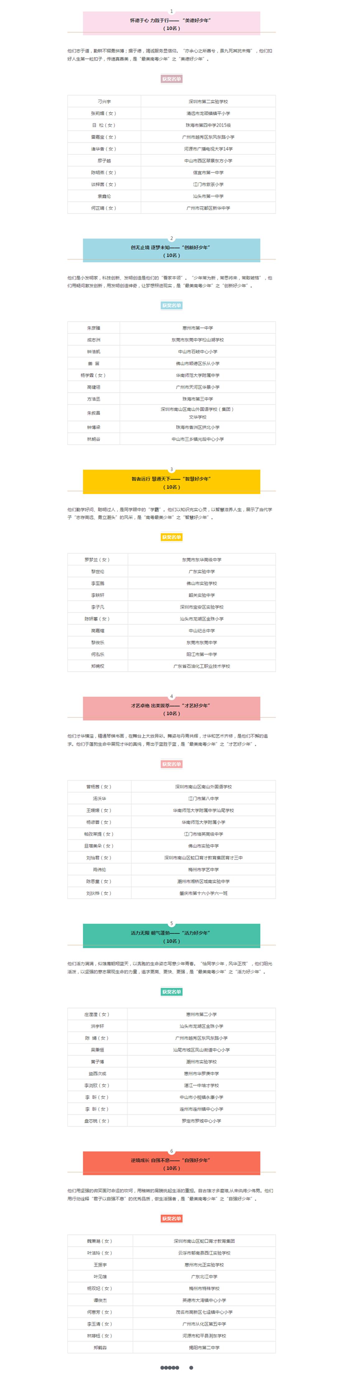 """名单揭晓!第二届寻找""""最美南粤少年""""活动结果正式发布_副本.png"""